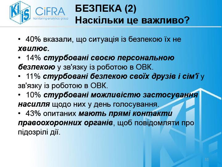 Опитування-ОВК_КМІС-final-11