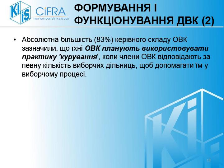 Опитування-ОВК_КМІС-final-13