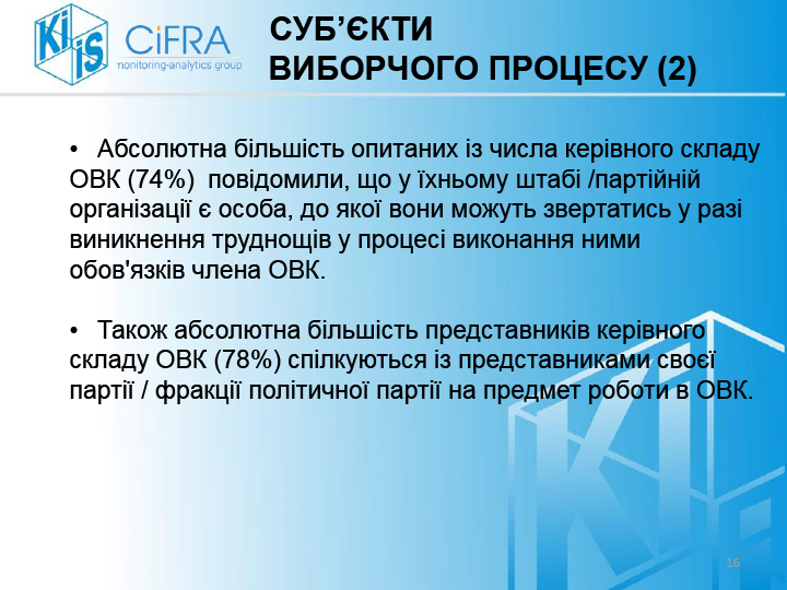 Опитування-ОВК_КМІС-final-16