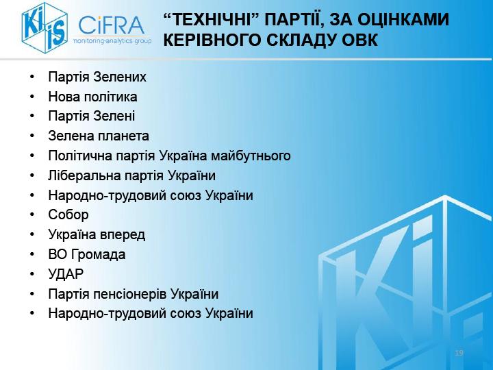 Опитування-ОВК_КМІС-final-19