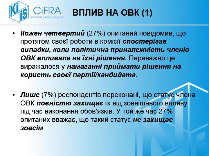 Опитування-ОВК_КМІС-final-22