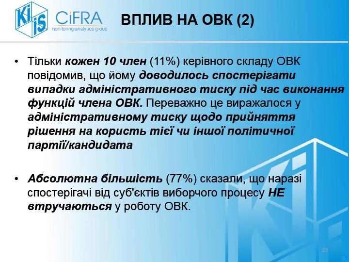 Опитування-ОВК_КМІС-final-23