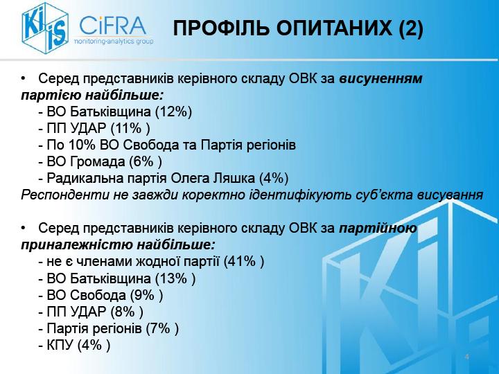 Опитування-ОВК_КМІС-final-4