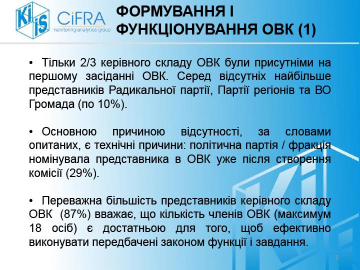 Опитування-ОВК_КМІС-final-5